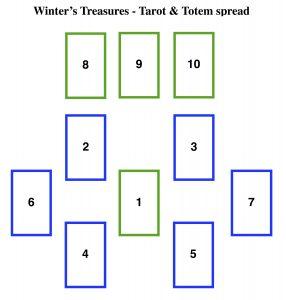 Winter's Treasures reading